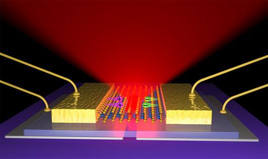 Chế tạo đèn LED mỏng nhất thế giới, dày hơn nguyên tử 3 lần