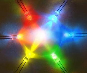 Những thông tin cơ bản về đèn LED
