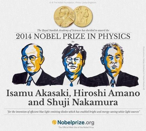 Ba nhà khoa học đoạt giải Nobel nhờ bóng đèn LED - 2