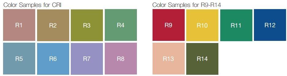Độ hoàn màu R1-R14
