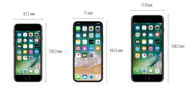 Có thể bạn chưa biết: iPhone 8 là smartphone nặng nhất, dày nhất và to nhất từ trước đến nay của Apple